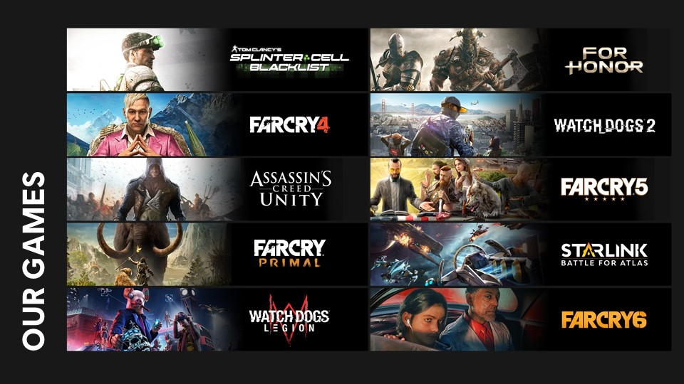 Our Games: Spinter Call Blacklists, Far Cry 4, Assassins Creed Unity, Far Cry Primal, Watch Dogs Legion, For Honor, Watch Dogs 2, Far Cry 5, Starlink: Battle for Atlas, Far Cry 6