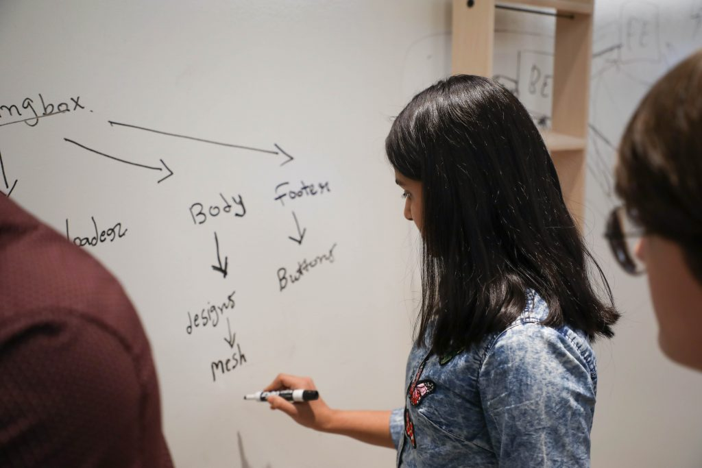 Brainstorming at a whiteboard wall